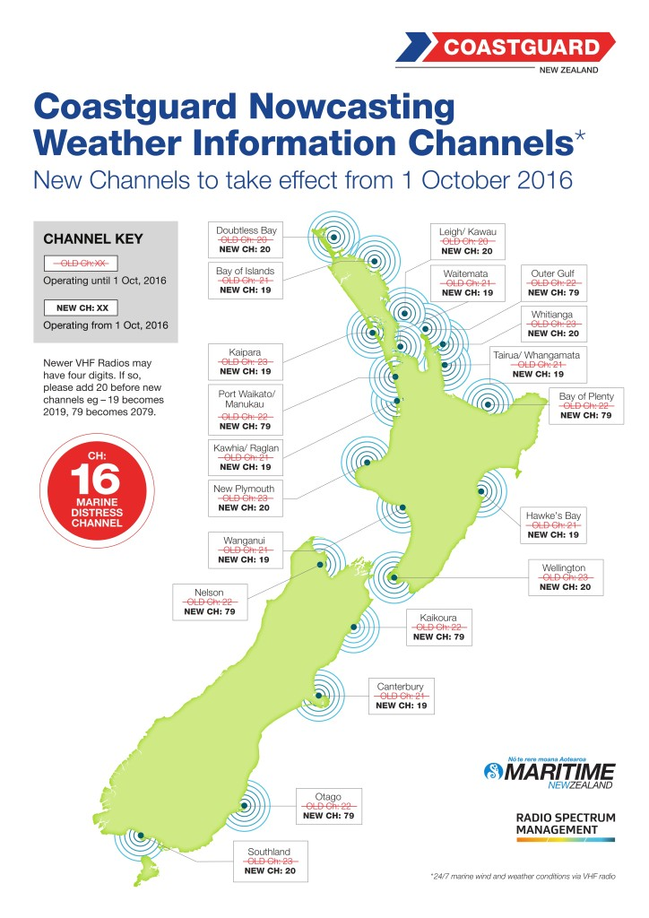NZ VHF NowCasting Weather Channels